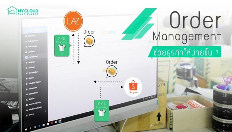 Order Management - relate image